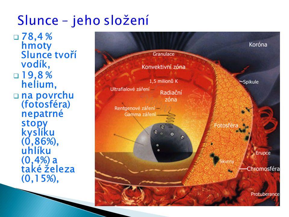  jádro a sluneční atmosféra,  vnitřní atmosféra (fotosféra a chromosféra),  vnější atmosféra (koróna),  400 km vysoká fotosféra,  10 000 km vysoká chromosféra – panují zde teploty kolem 10 000 °C, je složitě strukturována, charakteristické jsou až 1000 km široké obloukovité proudy plynu, tzv.