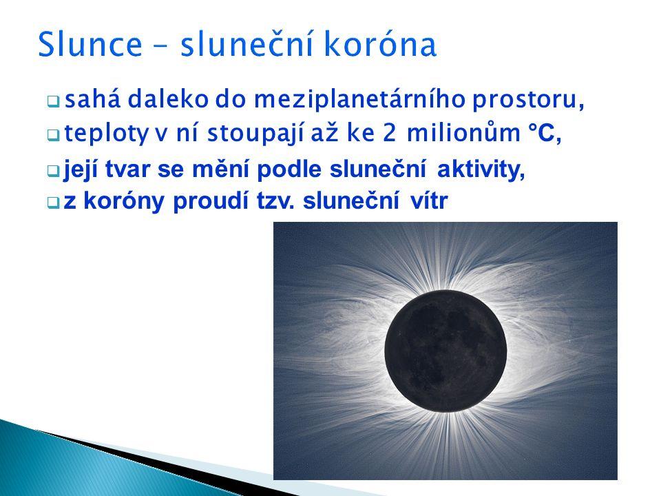  sahá daleko do meziplanetárního prostoru,  teploty v ní stoupají až ke 2 milionům °C,  její tvar se mění podle sluneční aktivity,  z koróny proudí tzv.