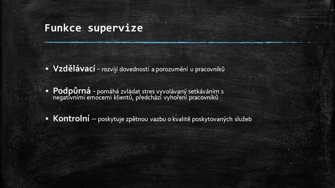 Modely supervize  Individuální supervize – supervizor superviduje pracovníka při práci nebo modelují pracovní situace  Skupinová supervize – skupina pracovníků se stejnými potřebami, náplní práce pracuje společně na vymezeném programu – tématu  Týmové supervize – zaměřena na práci celého týmu, případně celé organizace