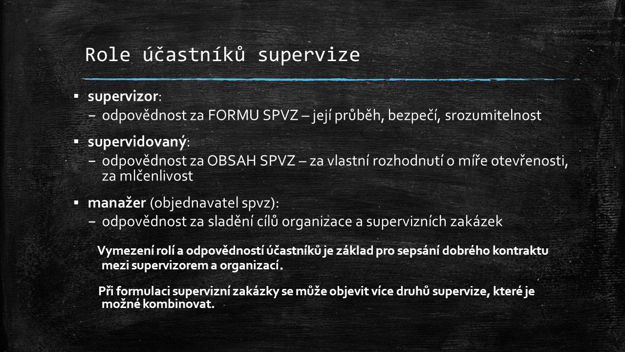 Role účastníků supervize  supervizor: – odpovědnost za FORMU SPVZ – její průběh, bezpečí, srozumitelnost  supervidovaný: – odpovědnost za OBSAH SPVZ – za vlastní rozhodnutí o míře otevřenosti, za mlčenlivost  manažer (objednavatel spvz): – odpovědnost za sladění cílů organizace a supervizních zakázek Vymezení rolí a odpovědností účastníků je základ pro sepsání dobrého kontraktu mezi supervizorem a organizací.