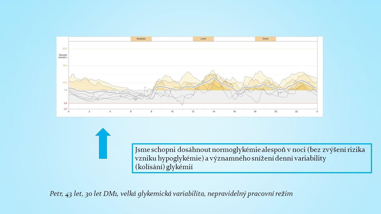 Jsme schopni dosáhnout normoglykémie alespoň v noci (bez zvýšení rizika vzniku hypoglykémie) a významného snížení denní variability (kolísání) glykémií Petr, 43 let, 30 let DM1, velká glykemická variabilita, nepravidelný pracovní režim
