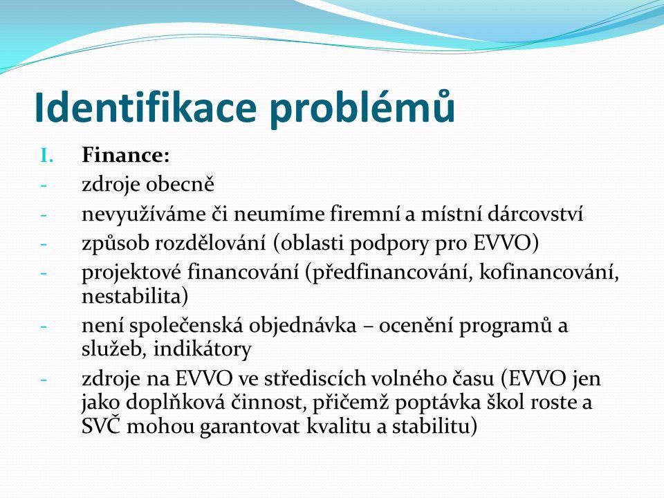 Identifikace problémů I.