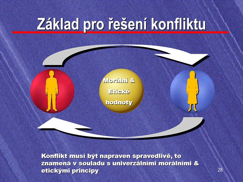 28 Základ pro řešení konfliktu Morální & Etickéhodnoty Konflikt musí být napraven spravedlivě, to znamená v souladu s univerzálními morálními & etickými principy