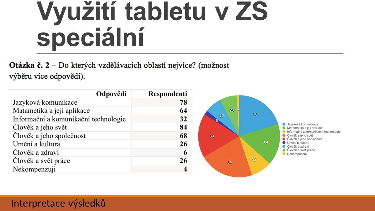 Využití tabletu v ZŠ speciální Interpretace výsledků