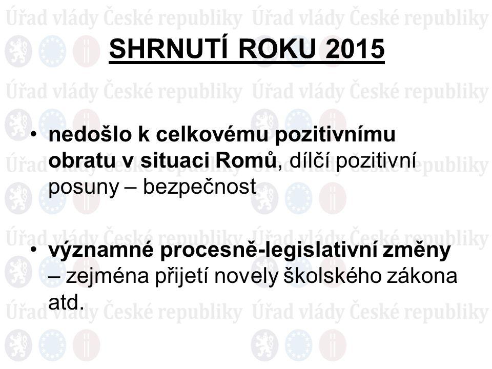 SHRNUTÍ ROKU 2015 nedošlo k celkovému pozitivnímu obratu v situaci Romů, dílčí pozitivní posuny – bezpečnost významné procesně-legislativní změny – zejména přijetí novely školského zákona atd.