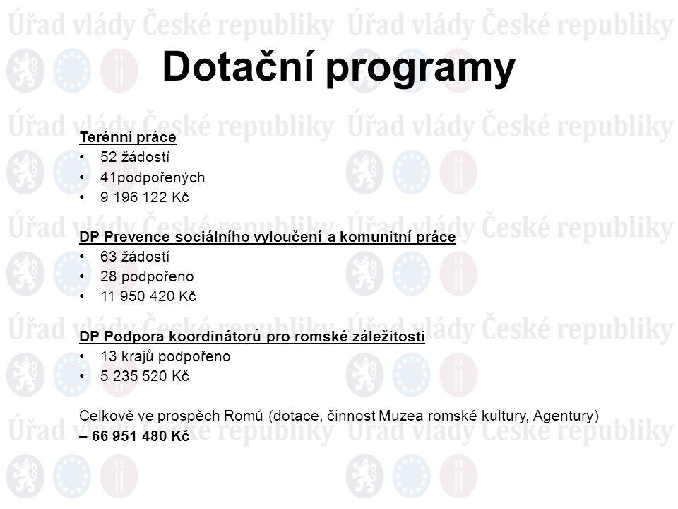 Dotační programy Terénní práce 52 žádostí 41podpořených 9 196 122 Kč DP Prevence sociálního vyloučení a komunitní práce 63 žádostí 28 podpořeno 11 950 420 Kč DP Podpora koordinátorů pro romské záležitosti 13 krajů podpořeno 5 235 520 Kč Celkově ve prospěch Romů (dotace, činnost Muzea romské kultury, Agentury) – 66 951 480 Kč