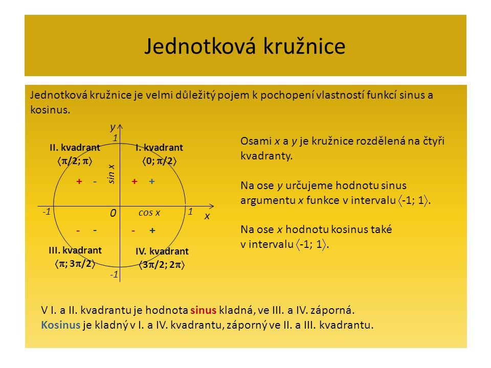 Jednotková kružnice Jednotková kružnice je velmi důležitý pojem k pochopení vlastností funkcí sinus a kosinus. V I. a II. kvadrantu je hodnota sinus k