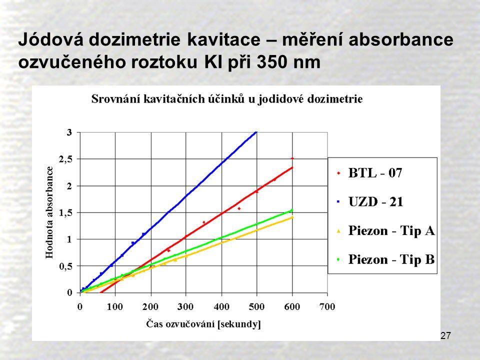 27 Jódová dozimetrie kavitace – měření absorbance ozvučeného roztoku KI při 350 nm