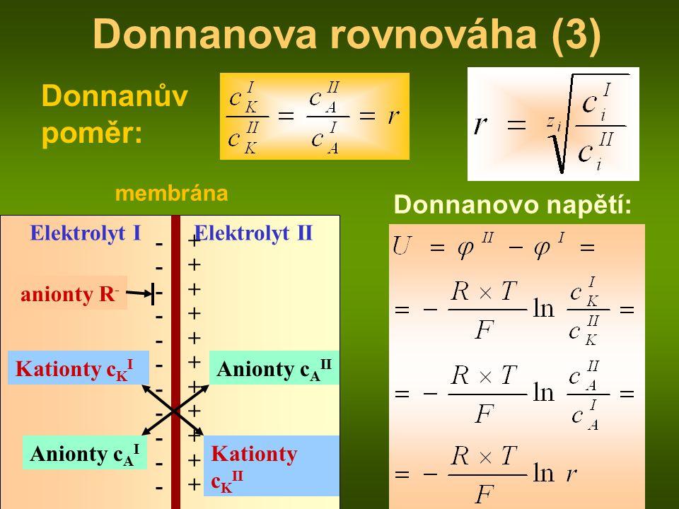 membrána Elektrolyt I anionty R - Anionty c A II Kationty c K I Elektrolyt II Kationty c K II Anionty c A I Donnanova rovnováha (3) ---------------------- ++++++++++++++++++++++ Donnanův poměr: Donnanovo napětí: