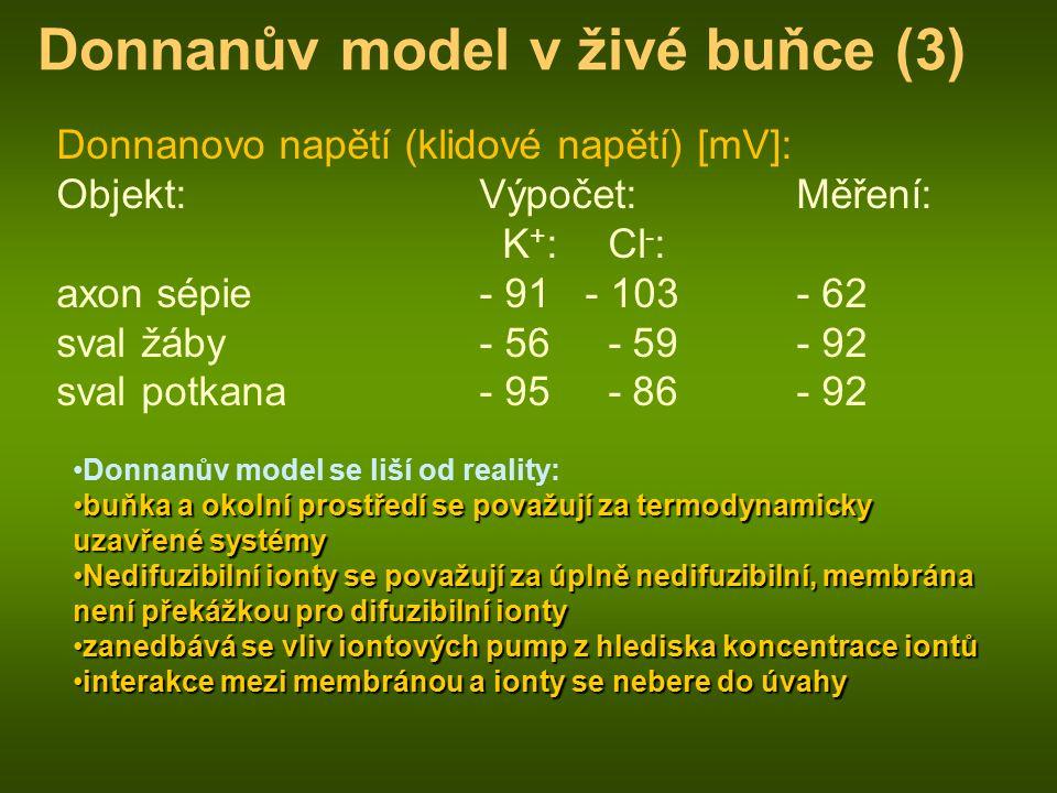 Donnanovo napětí (klidové napětí) [mV]: Objekt:Výpočet: Měření: K + : Cl - : axon sépie - 91- 103- 62 sval žáby - 56 - 59- 92 sval potkana- 95 - 86- 92 Donnanův model v živé buňce (3) Donnanův model se liší od reality: buňka a okolní prostředí se považují za termodynamicky uzavřené systémybuňka a okolní prostředí se považují za termodynamicky uzavřené systémy Nedifuzibilní ionty se považují za úplně nedifuzibilní, membrána není překážkou pro difuzibilní iontyNedifuzibilní ionty se považují za úplně nedifuzibilní, membrána není překážkou pro difuzibilní ionty zanedbává se vliv iontových pump z hlediska koncentrace iontůzanedbává se vliv iontových pump z hlediska koncentrace iontů interakce mezi membránou a ionty se nebere do úvahyinterakce mezi membránou a ionty se nebere do úvahy