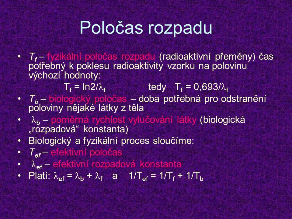 """Poločas rozpadu T f – fyzikální poločas rozpadu (radioaktivní přeměny) čas potřebný k poklesu radioaktivity vzorku na polovinu výchozí hodnoty: T f = ln2/ f tedy T f = 0,693/ f T b – biologický poločas – doba potřebná pro odstranění poloviny nějaké látky z těla b – poměrná rychlost vylučování látky (biologická """"rozpadová konstanta) Biologický a fyzikální proces sloučíme: T ef – efektivní poločas ef – efektivní rozpadová konstanta Platí: ef = b + f a 1/T ef = 1/T f + 1/T b"""