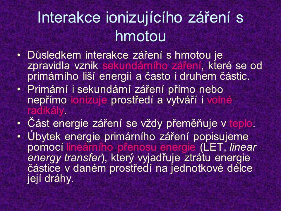 Interakce ionizujícího záření s hmotou Důsledkem interakce záření s hmotou je zpravidla vznik sekundárního záření, které se od primárního liší energií a často i druhem částic.