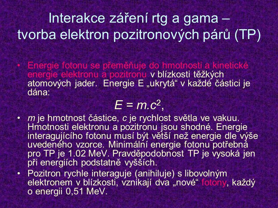 Interakce záření rtg a gama – tvorba elektron pozitronových párů (TP) Energie fotonu se přeměňuje do hmotnosti a kinetické energie elektronu a pozitronu v blízkosti těžkých atomových jader.