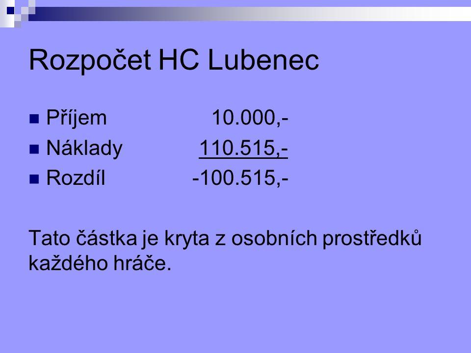 Rozpočet HC Lubenec Příjem 10.000,- Náklady 110.515,- Rozdíl -100.515,- Tato částka je kryta z osobních prostředků každého hráče.