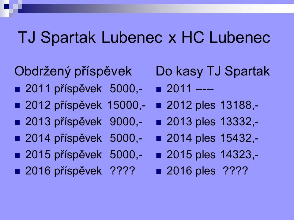 TJ Spartak Lubenec x HC Lubenec Obdržený příspěvek 2011 příspěvek 5000,- 2012 příspěvek 15000,- 2013 příspěvek 9000,- 2014 příspěvek 5000,- 2015 příspěvek 5000,- 2016 příspěvek .