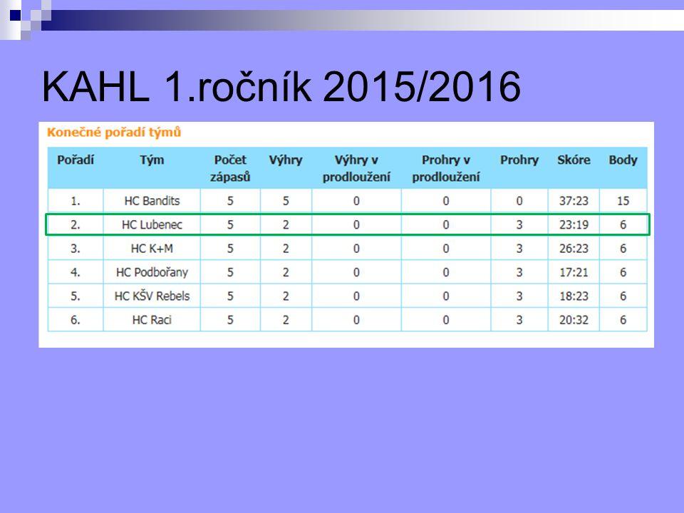 KAHL 1.ročník 2015/2016