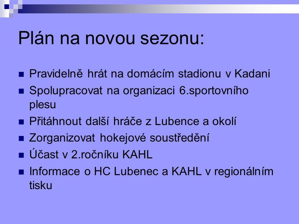 Plán na novou sezonu: Pravidelně hrát na domácím stadionu v Kadani Spolupracovat na organizaci 6.sportovního plesu Přitáhnout další hráče z Lubence a okolí Zorganizovat hokejové soustředění Účast v 2.ročníku KAHL Informace o HC Lubenec a KAHL v regionálním tisku