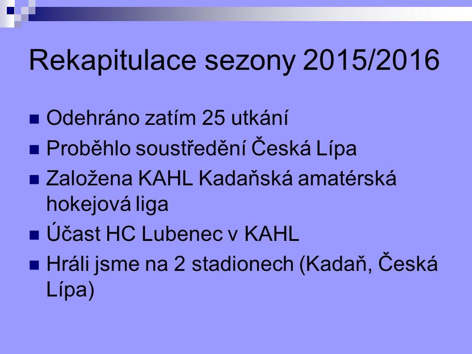 Rekapitulace sezony 2015/2016 Odehráno zatím 25 utkání Proběhlo soustředění Česká Lípa Založena KAHL Kadaňská amatérská hokejová liga Účast HC Lubenec v KAHL Hráli jsme na 2 stadionech (Kadaň, Česká Lípa)