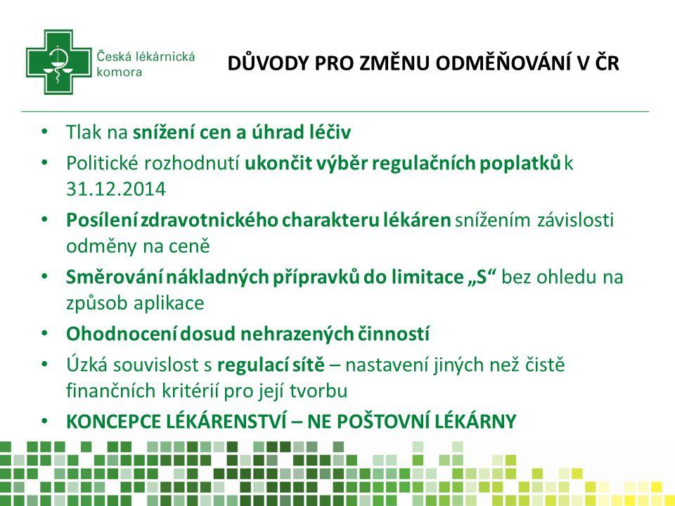 DŮVODY PRO ZMĚNU ODMĚŇOVÁNÍ V ČR Tlak na snížení cen a úhrad léčiv Politické rozhodnutí ukončit výběr regulačních poplatků k 31.12.2014 Posílení zdrav