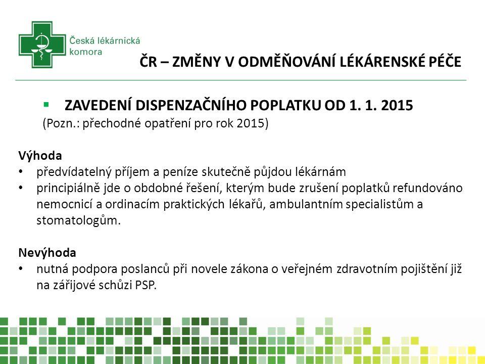ČR – ZMĚNY V ODMĚŇOVÁNÍ LÉKÁRENSKÉ PÉČE  ZAVEDENÍ DISPENZAČNÍHO POPLATKU OD 1.