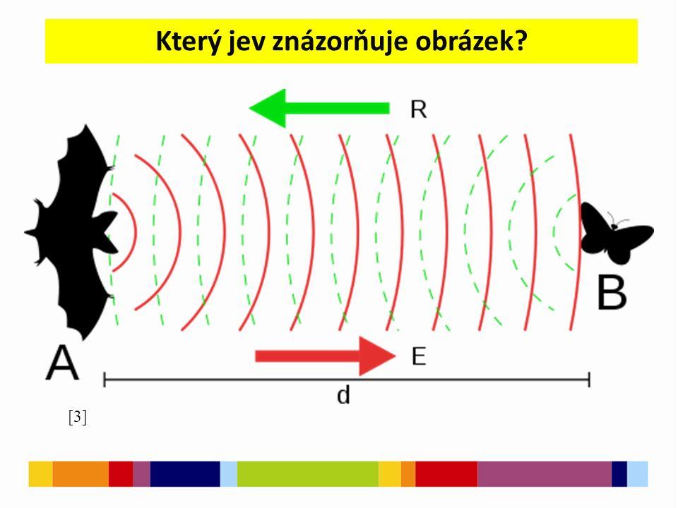 Který jev znázorňuje obrázek? [3]