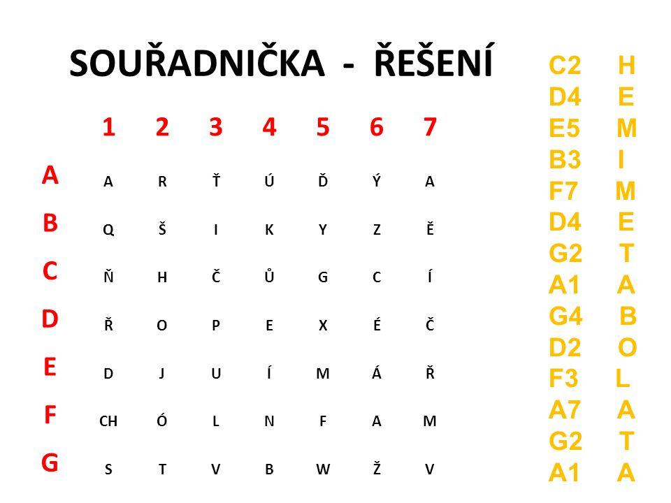SOUŘADNIČKA - ŘEŠENÍ 1234567 A ARŤÚĎÝA B QŠIKYZĚ C ŇHČŮGCÍ D ŘOPEXÉČ E DJUÍMÁŘ F CHÓLNFAM G STVBWŽV C2 H D4 E E5 M B3 I F7 M D4 E G2 T A1 A G4 B D2 O F3 L A7 A G2 T A1 A