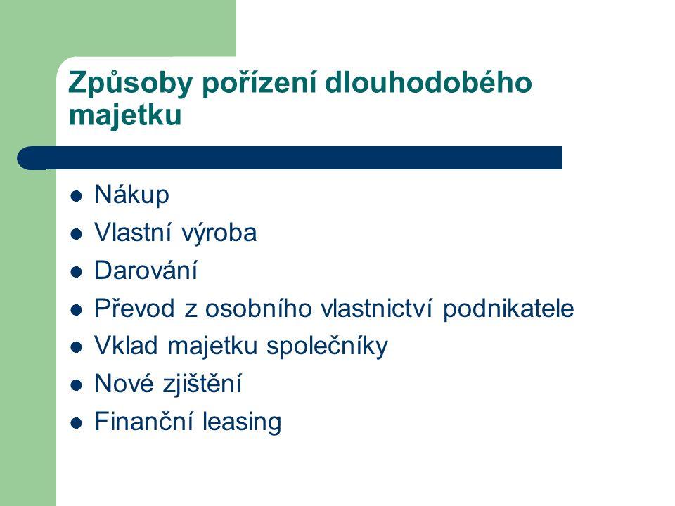 Zdroje Švarcová J. a kol.: Ekonomie stručný přehled, Zlín 2006/2007, CEED, ISBN 80-903433-3-3