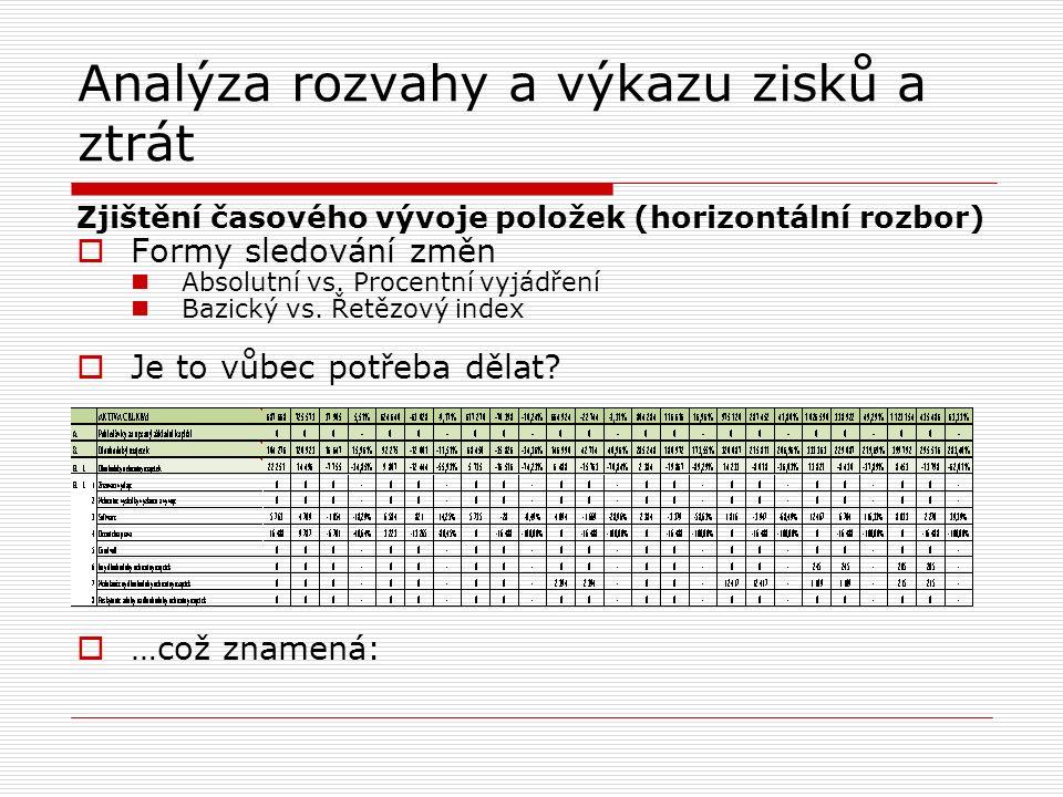 Analýza rozvahy a výkazu zisků a ztrát Zjištění časového vývoje položek (horizontální rozbor)  Formy sledování změn Absolutní vs.