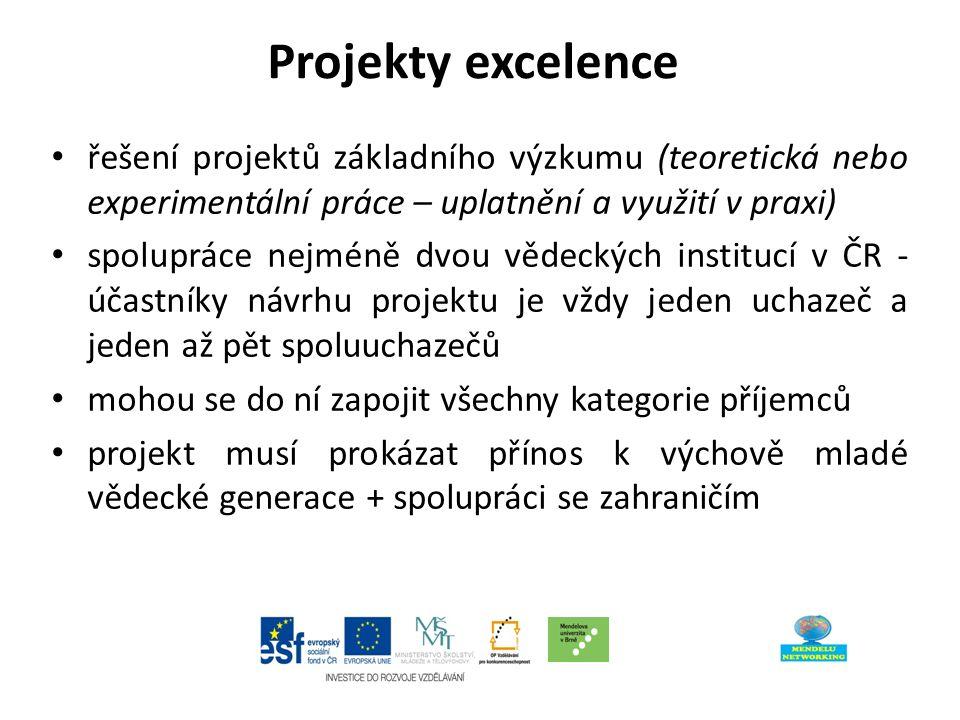 Projekty excelence řešení projektů základního výzkumu (teoretická nebo experimentální práce – uplatnění a využití v praxi) spolupráce nejméně dvou vědeckých institucí v ČR - účastníky návrhu projektu je vždy jeden uchazeč a jeden až pět spoluuchazečů mohou se do ní zapojit všechny kategorie příjemců projekt musí prokázat přínos k výchově mladé vědecké generace + spolupráci se zahraničím