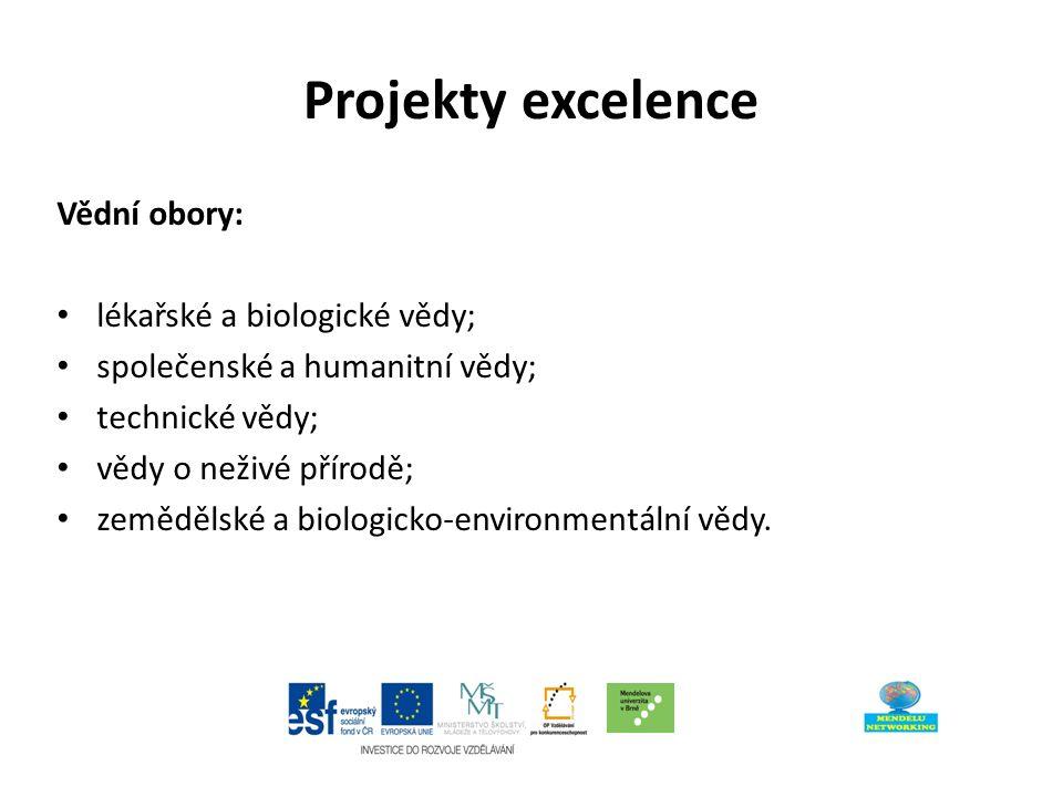 Projekty excelence Vědní obory: lékařské a biologické vědy; společenské a humanitní vědy; technické vědy; vědy o neživé přírodě; zemědělské a biologicko-environmentální vědy.