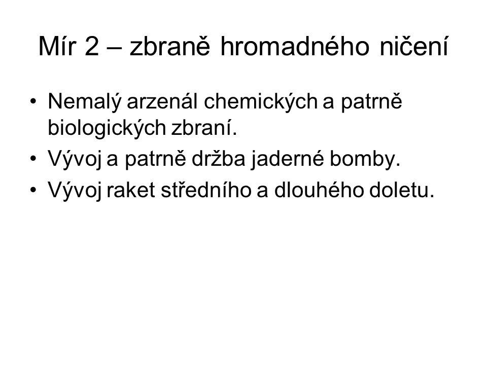 Mír 2 – zbraně hromadného ničení Nemalý arzenál chemických a patrně biologických zbraní. Vývoj a patrně držba jaderné bomby. Vývoj raket středního a d