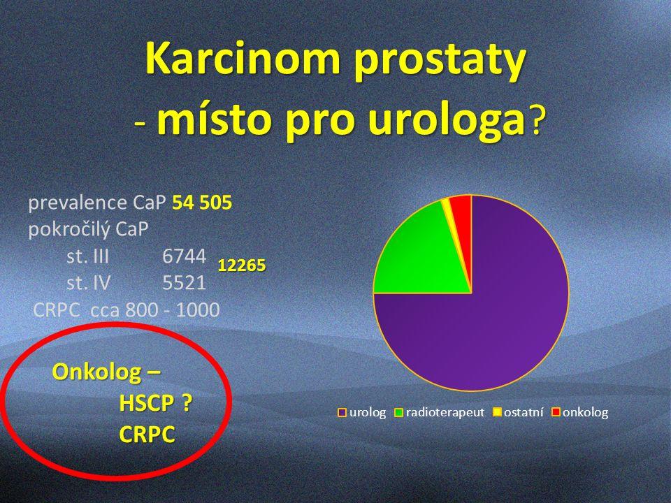 Karcinom prostaty - místo pro urologa Multidisciplinární tým – optimální volba léčby pacienta s mCRPC urolog onkolog patient-flow