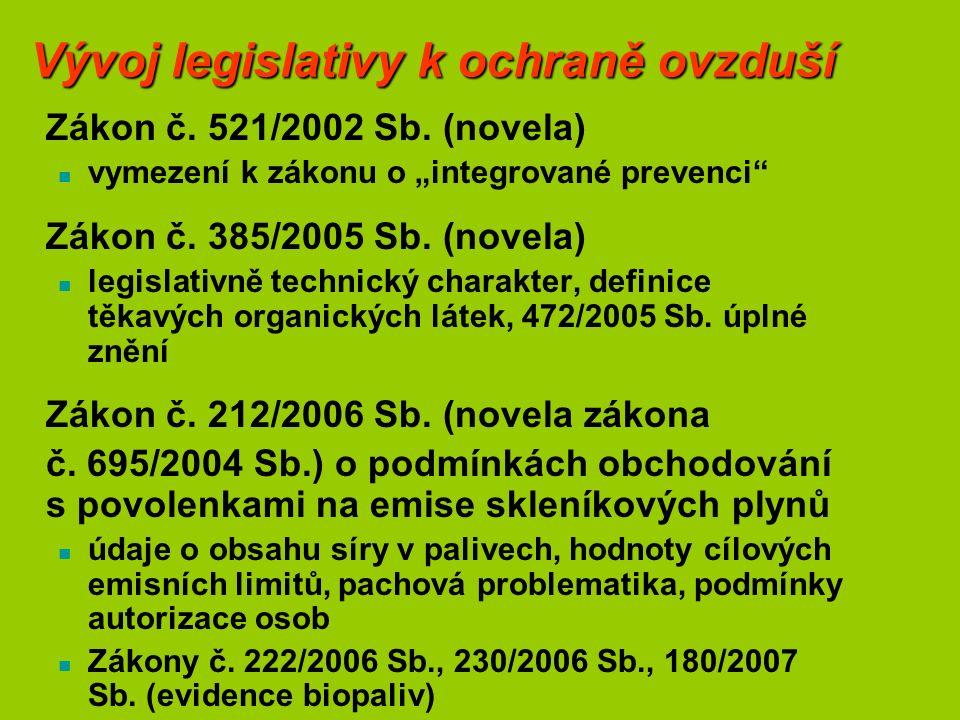 Vývoj legislativy k ochraně ovzduší Zákon č. 521/2002 Sb.