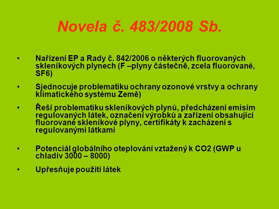 Novela č. 483/2008 Sb. Nařízení EP a Rady č.