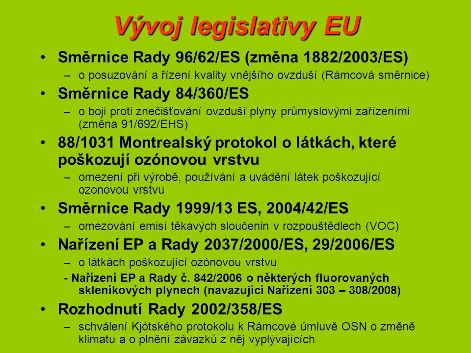 Vývoj legislativy EU Směrnice Rady 96/62/ES (změna 1882/2003/ES) –o posuzování a řízení kvality vnějšího ovzduší (Rámcová směrnice) Směrnice Rady 84/360/ES –o boji proti znečišťování ovzduší plyny průmyslovými zařízeními (změna 91/692/EHS) 88/1031 Montrealský protokol o látkách, které poškozují ozónovou vrstvu –omezení při výrobě, používání a uvádění látek poškozující ozonovou vrstvu Směrnice Rady 1999/13 ES, 2004/42/ES –omezování emisí těkavých sloučenin v rozpouštědlech (VOC) Nařízení EP a Rady 2037/2000/ES, 29/2006/ES –o látkách poškozující ozónovou vrstvu - Nařízení EP a Rady č.