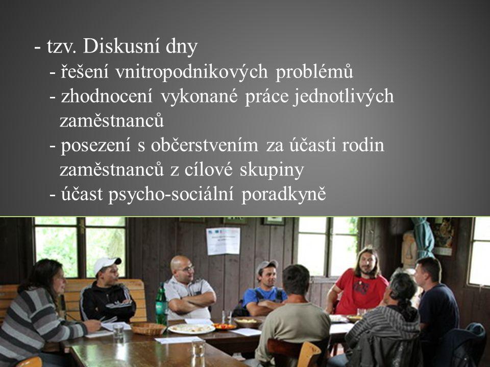 - tzv. Diskusní dny - řešení vnitropodnikových problémů - zhodnocení vykonané práce jednotlivých zaměstnanců - posezení s občerstvením za účasti rodin