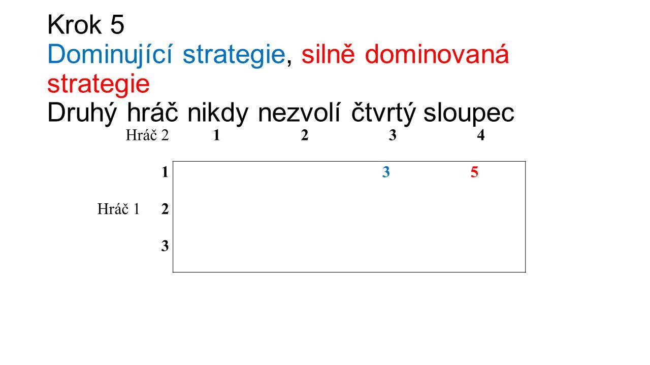 Krok 5 Dominující strategie, silně dominovaná strategie Druhý hráč nikdy nezvolí čtvrtý sloupec Hráč 21234 135 Hráč 1 2 3