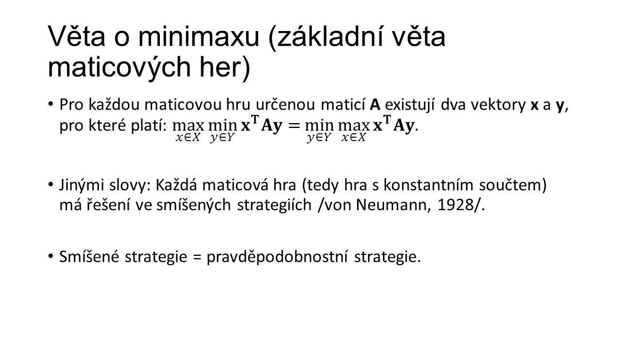 Věta o minimaxu (základní věta maticových her)