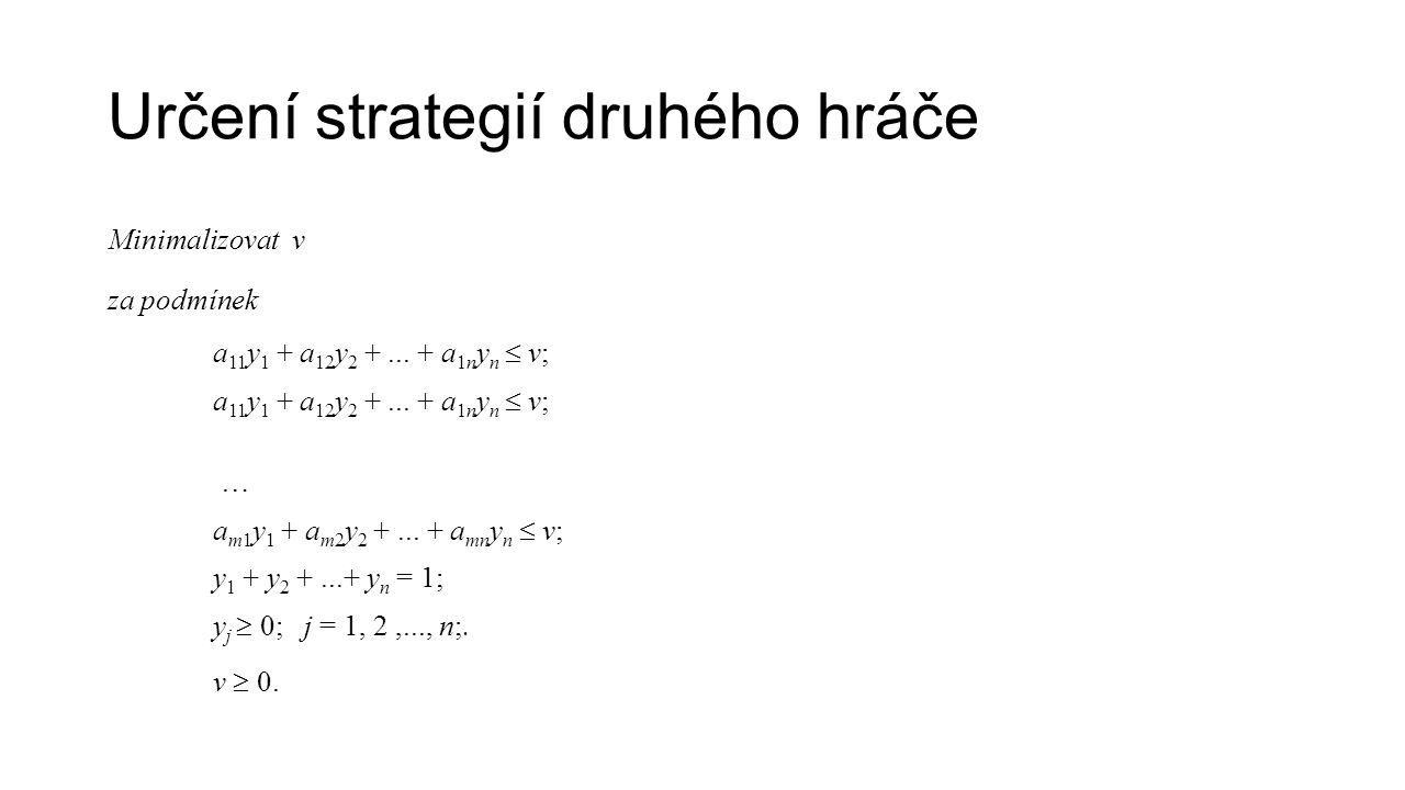 Určení strategií druhého hráče Minimalizovat v za podmínek a 11 y 1 + a 12 y 2 +...