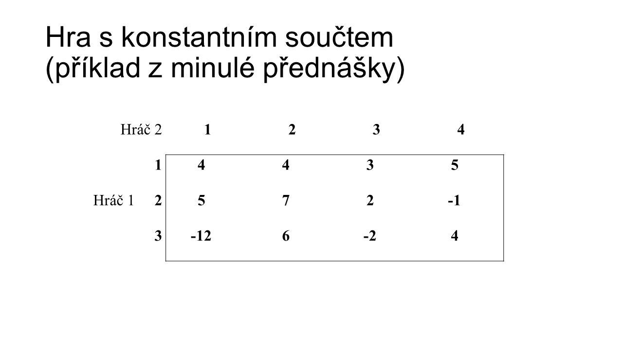 Hra s konstantním součtem (příklad z minulé přednášky) Hráč 21234 14435 Hráč 1 2572 3-126-2-24
