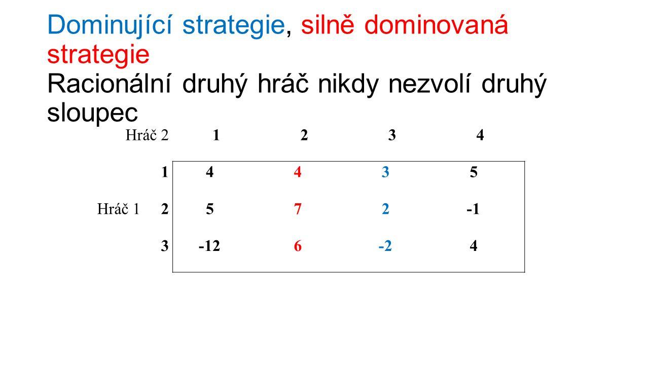 Dominující strategie, silně dominovaná strategie Racionální druhý hráč nikdy nezvolí druhý sloupec Hráč 21234 14435 Hráč 1 2572 3-126-2-24