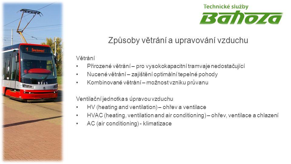 DĚKUJI ZA POZORNOST Ing.Ladislav Meluš Technické služby BAHOZA s.