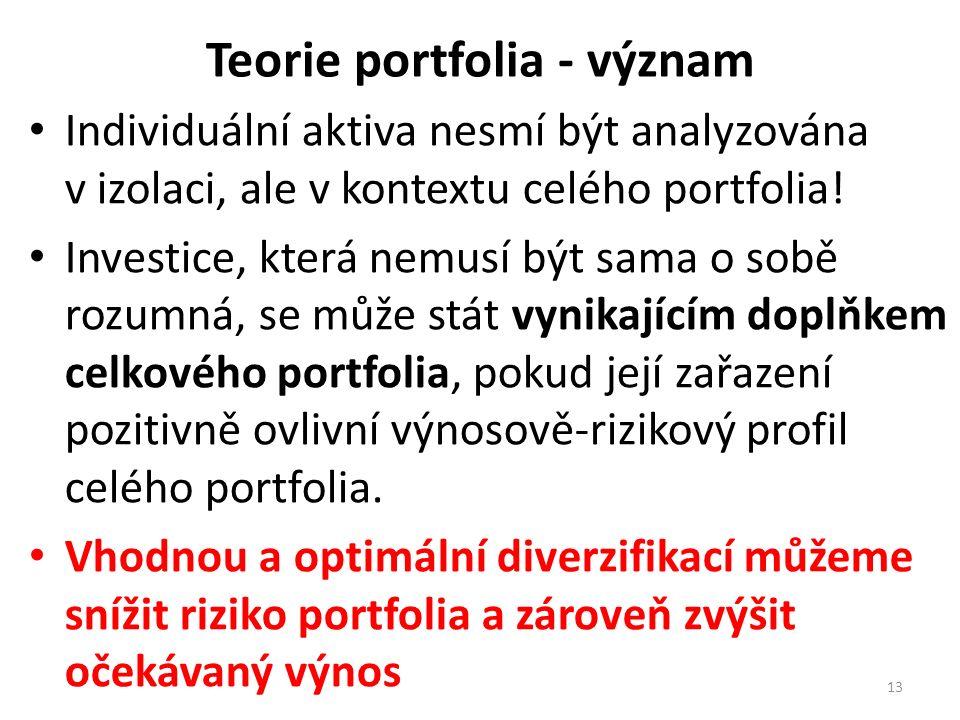 Teorie portfolia - význam Individuální aktiva nesmí být analyzována v izolaci, ale v kontextu celého portfolia.