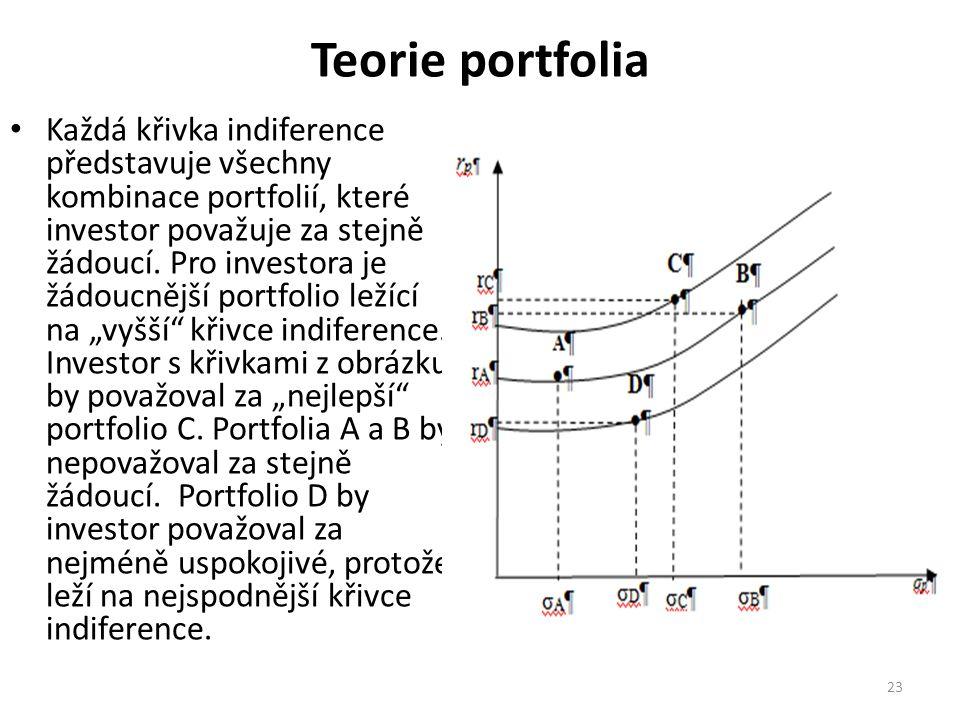 Teorie portfolia Každá křivka indiference představuje všechny kombinace portfolií, které investor považuje za stejně žádoucí.