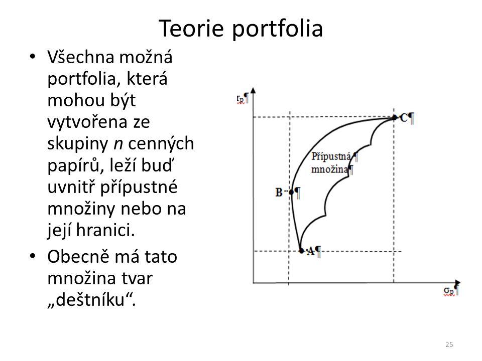 Teorie portfolia Všechna možná portfolia, která mohou být vytvořena ze skupiny n cenných papírů, leží buď uvnitř přípustné množiny nebo na její hranici.