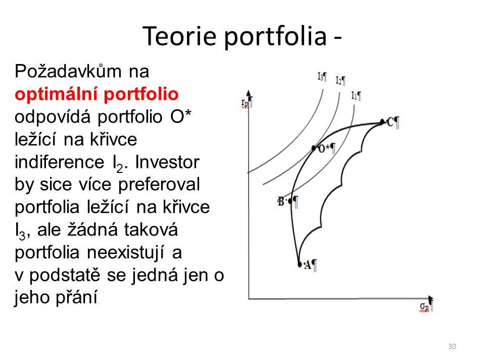 Teorie portfolia - 30 Požadavkům na optimální portfolio odpovídá portfolio O* ležící na křivce indiference I 2.