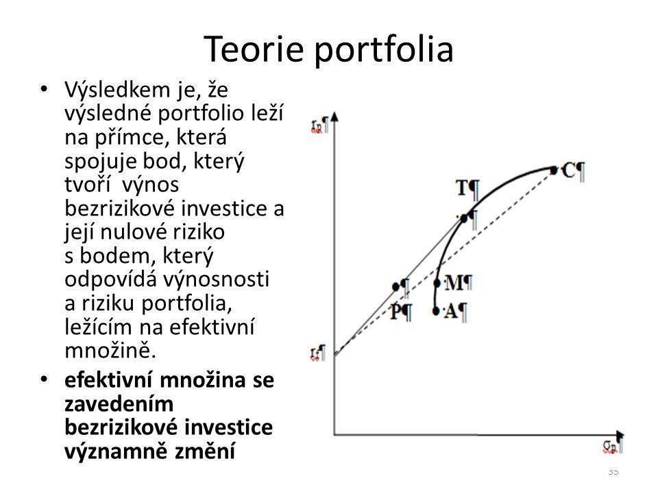 Teorie portfolia Výsledkem je, že výsledné portfolio leží na přímce, která spojuje bod, který tvoří výnos bezrizikové investice a její nulové riziko s bodem, který odpovídá výnosnosti a riziku portfolia, ležícím na efektivní množině.