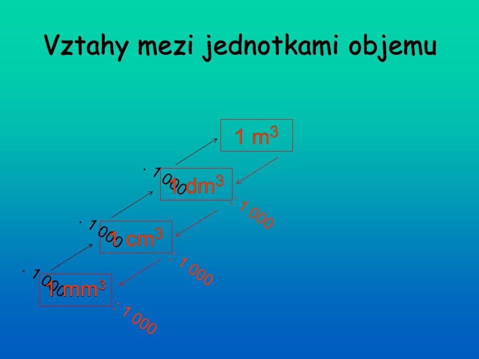 Vztahy mezi jednotkami objemu 1 mm 3. 1 000 1 cm 3 1 dm 3.