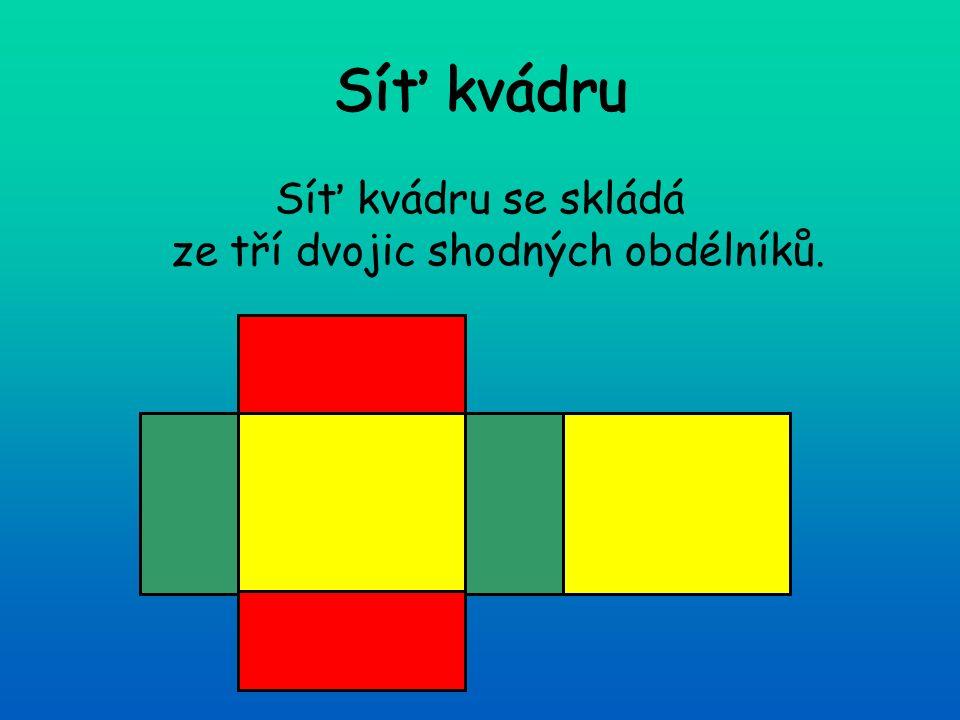 Síť kvádru Síť kvádru se skládá ze tří dvojic shodných obdélníků.