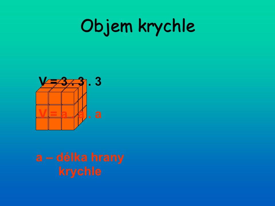 Objem krychle V = 3. 3. 3 V = a. a. a a – délka hrany krychle